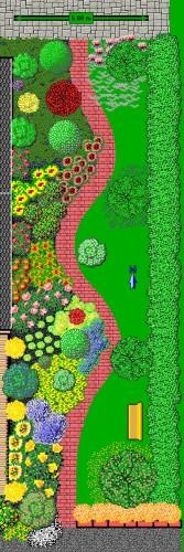 Planteringsplan